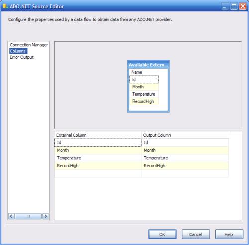 MySQL Data Transfer using Sql Server Integration Services (SSIS