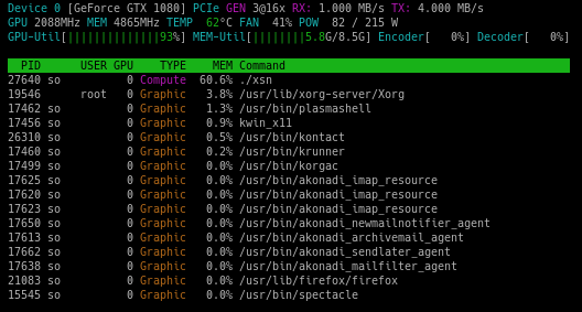 NVTOP: An htop like monitoring tool for NVIDIA GPUs on Linux | Packt Hub
